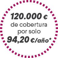 120.000 de cobertura por solo 94,20 €/año*